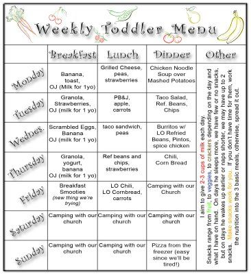 Great meal plans for toddlers, except I would switch the days around since I take my child to daycare and I don't go to church or camp on the weekends.