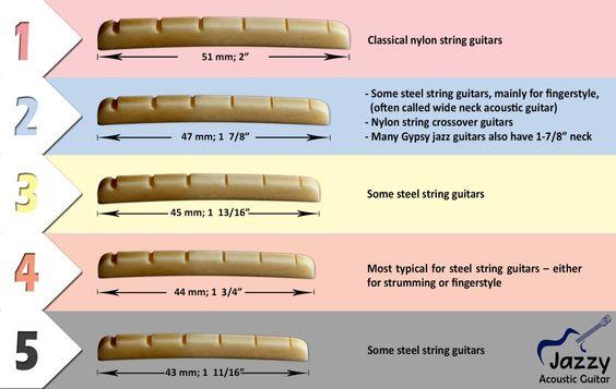 acoustic guitar neck width comparison chart luthier tools tricks jigs pinterest charts. Black Bedroom Furniture Sets. Home Design Ideas