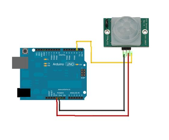 Arduino sms alarm mattwilliamson geek pinterest