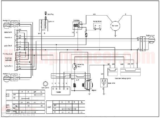 Baja 90cc Atv Wiring Diagram Things To Do 90cc Atv 90cc Atv Atv Electrical Wiring Diagram