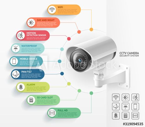 Home Security Camera Video Surveillance Systems Infographics Vector Illustratio In 2021 Security Cameras For Home Security Camera Installation Cctv Camera Installation