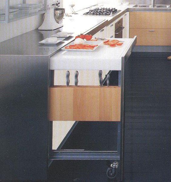Mesa extraible decorar cocina pisiti pinterest mesas - Mesa extraible cocina ...