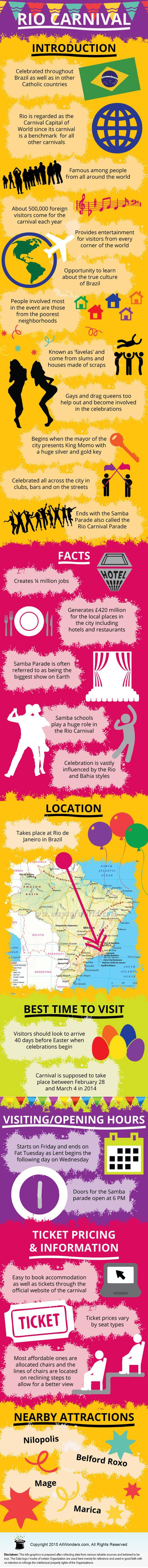Rio Carnival infographic - Infographic showing Facts and Information about Rio Carnival in Brazil. Find out about ticket prices, hours, when to go, where is it and much more with an interesting infographic.