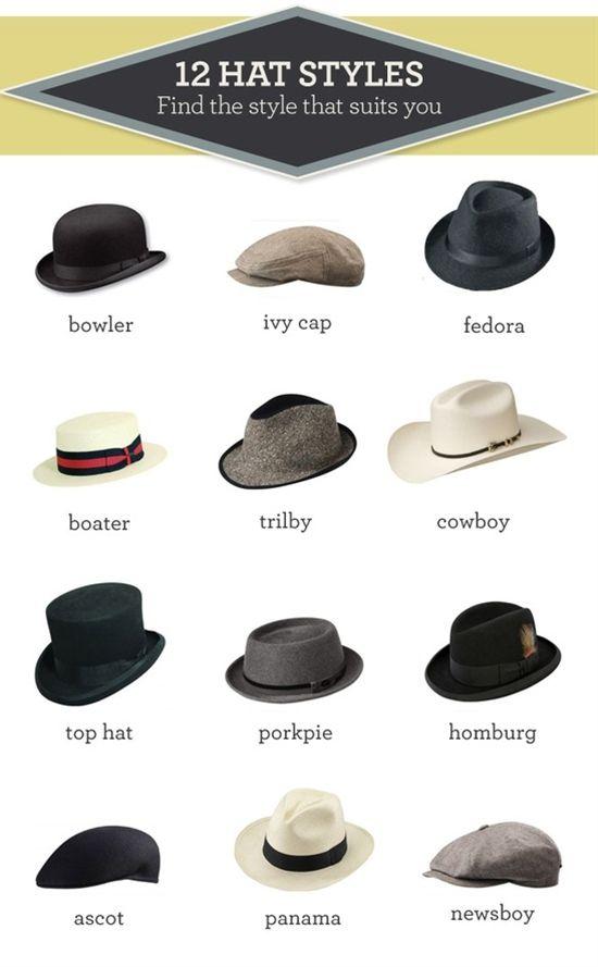 Прекрасна графика на различните видове шапки.  - Кликнете на изображението, за да намерите повече Мъжка мода Pinterest щифтове: