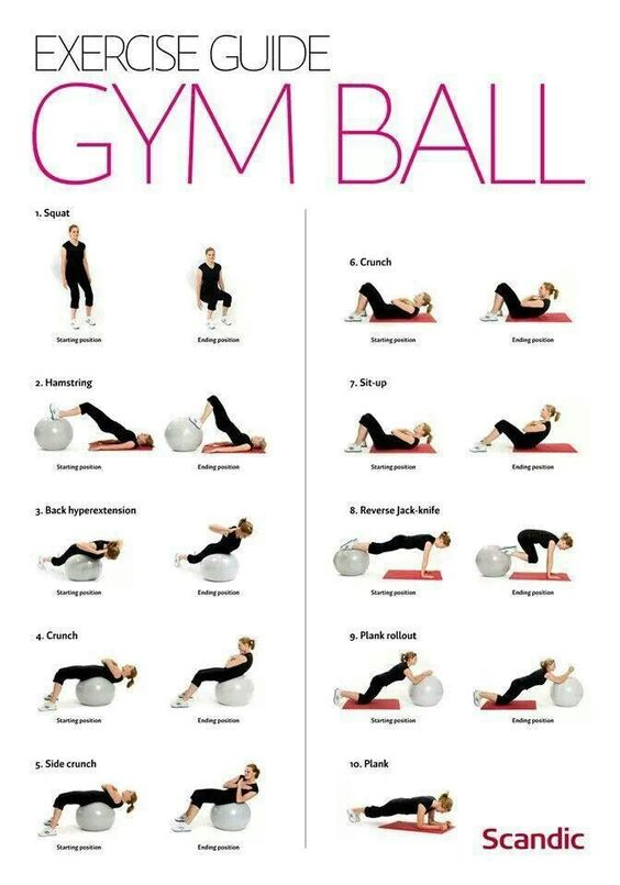 Exercise ball-don't forget to use this!