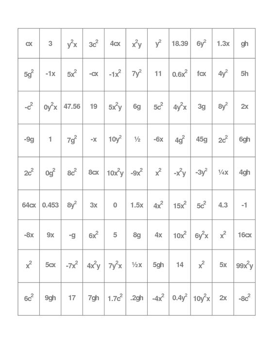 Math Worksheets Combining Like Terms worksheets combining like – Combining Like Terms Printable Worksheets