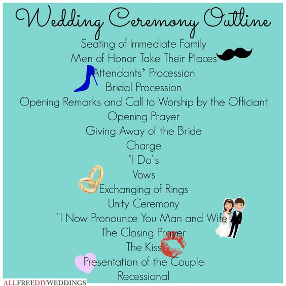 Finally! The wedding ceremony outline spelled out clearly!