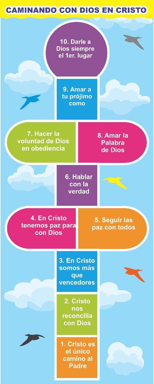 Jugando Al Avión Caminando Con Dios Phrase Kids Weather