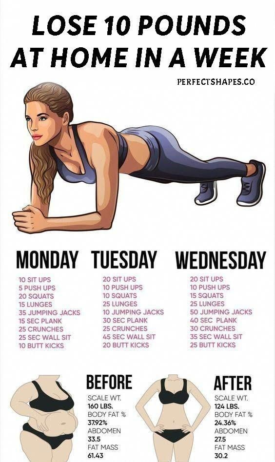Pin By Karen Novack On Couch Potato At Home Workout Plan At