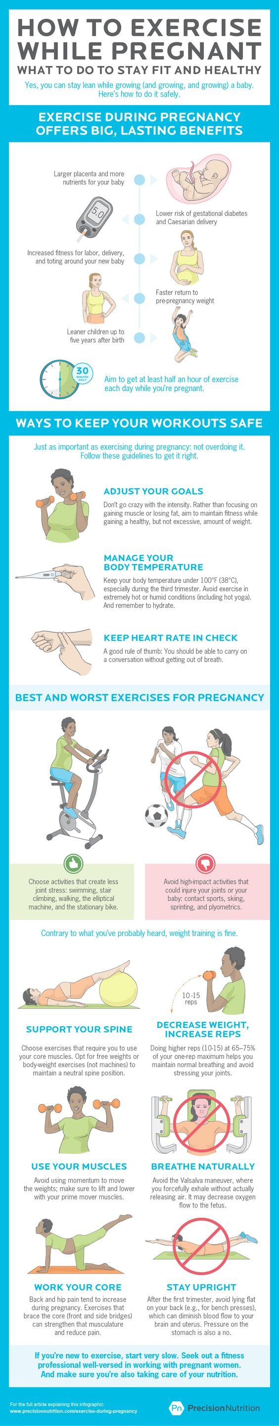 Yes, you can — and should — exercise during pregnancy. Here's how to stay fit while keeping your baby (and yourself) safe and healthy.