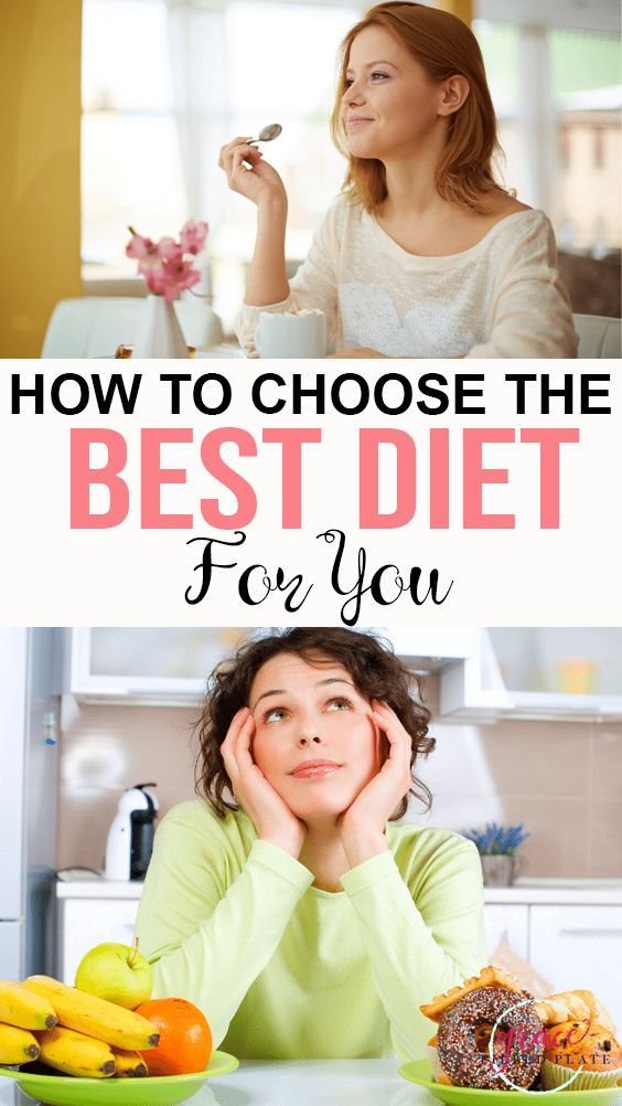 How To Choose The Best Diet For You In 2020 Best Diets Perfect Diet Bible Diet