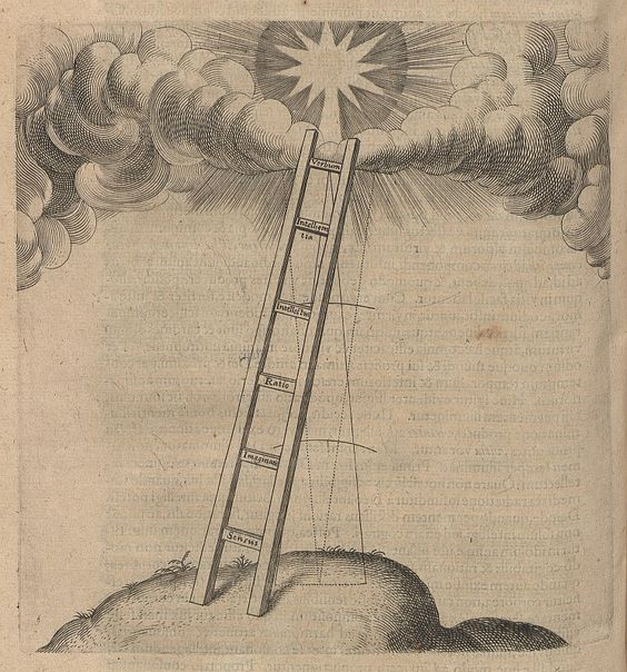 Robert Fludd | Utriusque cosmi (The Wheel of the Cosmos), 1617-21