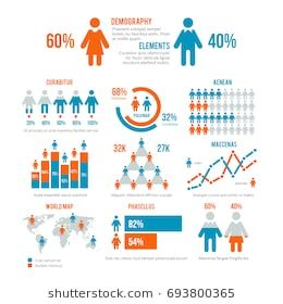 Business Statistics Graph Demographics Population Chart People Modern Infographic Elements Set Of El Infographic Infographic Health Infographic Illustration