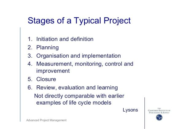 What Is Project   A Project Is A Temporary Endeavor Undertaken