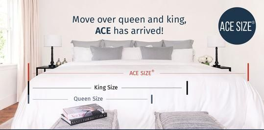 The Ace Collection Offers Oversize Mattresses For Those That Need More Room In Bed Larger Than King Mat Mattress Sizes Mattress Size Chart Bed Mattress Sizes
