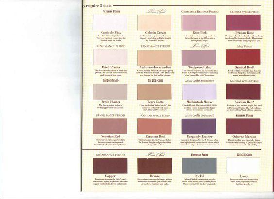 colour palettes victorian and colour on pinterest. Black Bedroom Furniture Sets. Home Design Ideas