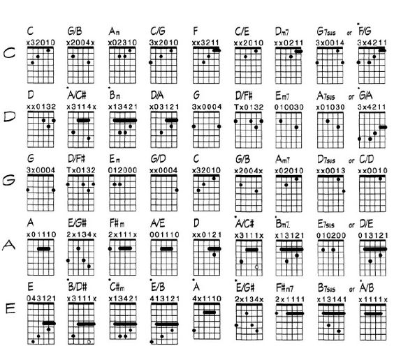 For domination guitar tabs