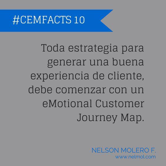 Customer Experience Management, eMotional Customer Journey Map