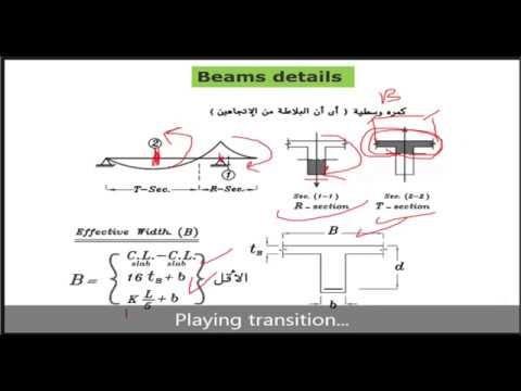 Design Of Beams 9 كورس تصميم منشأ خرسانى مانوال م أحمد إسماعيل 2019 Youtube Civil Engineering Engineering