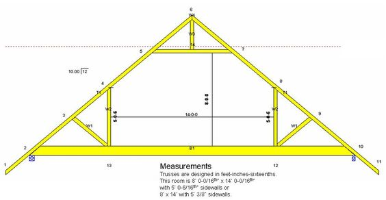 Attic truss inspiration to turn attic into office space for Scissor roof truss prices