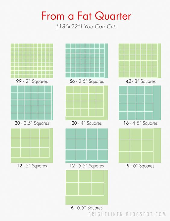 """Cutting up a Fat Quarter of Fabric - How many squares per size? Did you realize you can get 99-2"""" squares from a fat quarter?"""