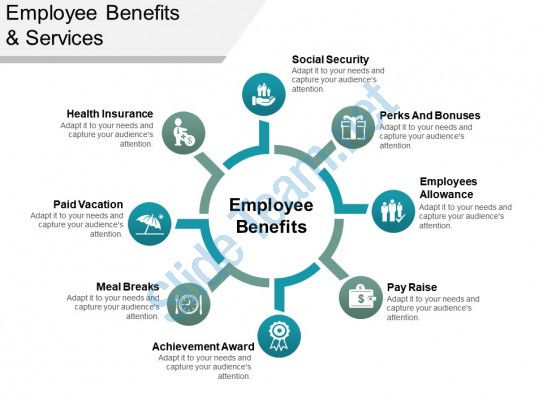 Employee Benefits And Servies Ppt Background Images Slide01