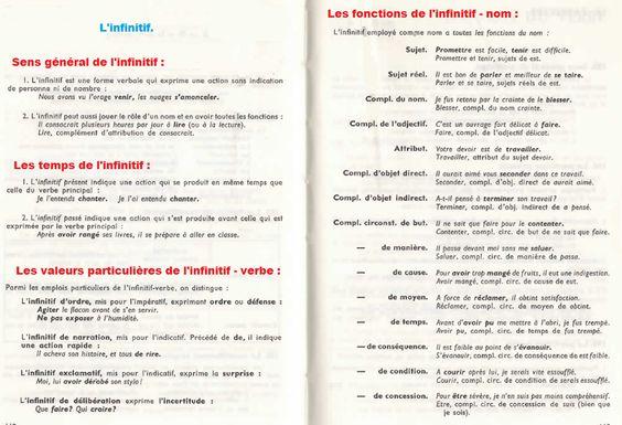 l'infinitif Club de Français