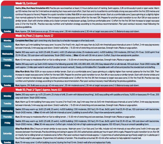 Strength Training Plan For Triathletes: Pinterest • The World's Catalog Of Ideas