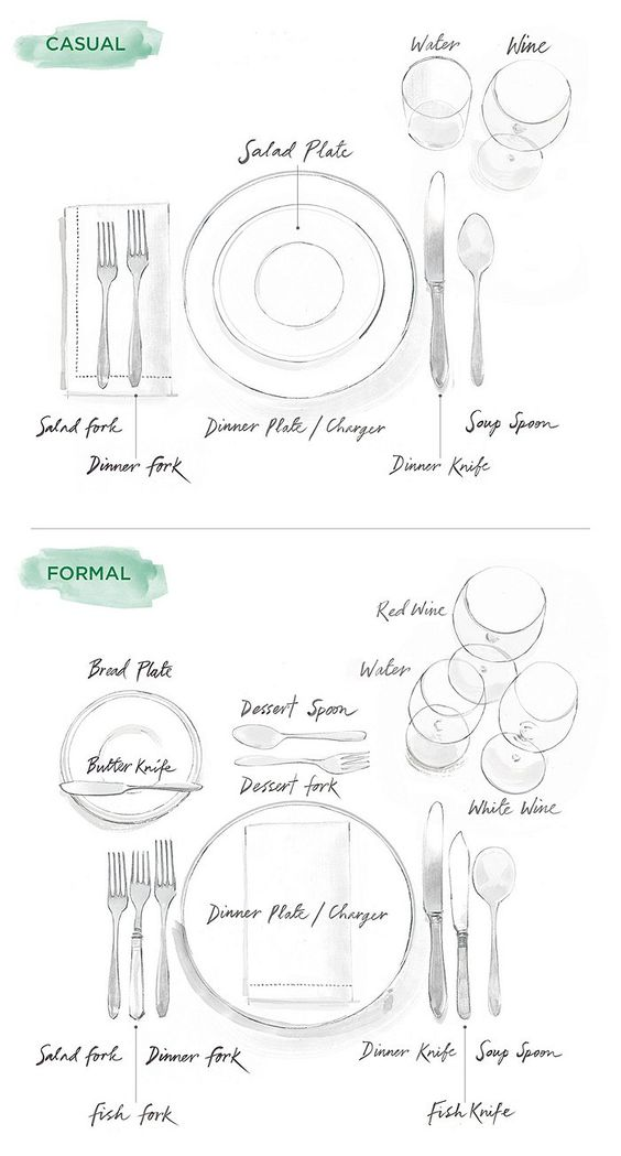 your holiday table setting cheat sheet