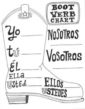 spanish stem changing boot verb chart shoe verbs boot verbs no prep boots spanish and charts. Black Bedroom Furniture Sets. Home Design Ideas