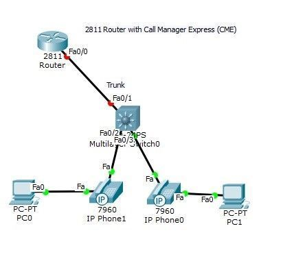 This training video covers CCNA topic Cisco CCNA Call Manager Express Part 1‬ and will help assist you in passing your Certification Exam. http://www.asmed.com/cisco-ccna/