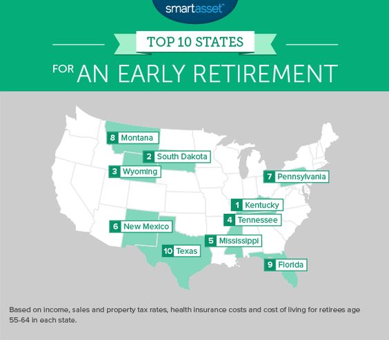 If you want to follow along with my own journey toward financial - retirement program