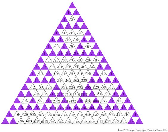 Another Sierpinski Triangle Pattern and More Math Fun - triangular graph paper