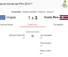 # Brazil 2014 -  Costa Rica wins against Uruguay  ♥