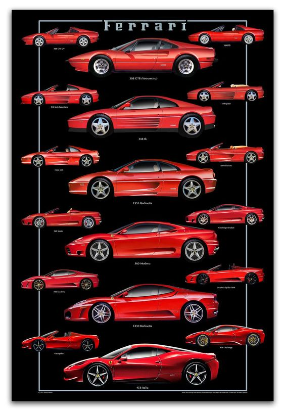 illustrated imagery of Ferrari's eight cylinder bloodline, from the Vetroresina 308 to the remarkable 458 Italia.