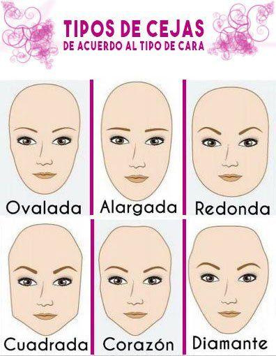 Tipos De Cejas Segun El Tipo De Rostro Cejas Perfectas Video Como Maquillar Las Cejas Cejas Segun El Rostro Cejas Perfectas