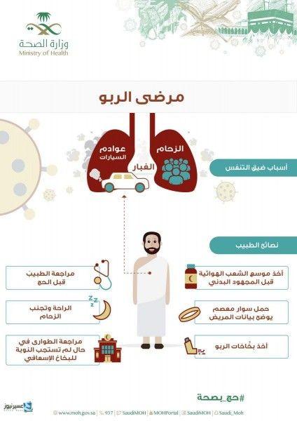 الحالات التي تستوجب م معلومات طبية و صحية Health Advice Health And Nutrition Health And Beauty Tips