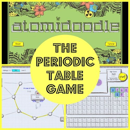 Free Periodic Table Lesson Plans from Ptable