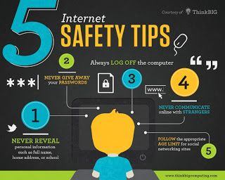 Internet safety tips for children. These 5 simple tips are great to share with younger kids.: