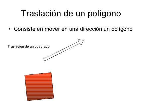 Traslación de un polígono <ul><li>Consiste en mover en una dirección un polígono </li></ul>Traslación de un cuadrado
