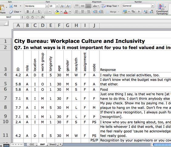 Using Excel for Qualitative Data Analysis PhD Pinterest - likert scale template