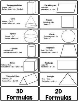 Geometry Formulas Foldable Volume Surface Area Perimeter Circumference Graphic OrganizerThis is a single page PDF foldable that can be used a reference sheet/study guide for 3D and 2D Geometry formulas.The shapes and formulas included are as follows:3D ShapesRectangular Prism: Volume & Surface AreaCone: Volume & Surface AreaSphere: Volume & Surface AreaCylinder: Volume & Surface AreaCube: Volume & Surface AreaTriangular Prism: Volume & Surface Area2D ShapesParallelogram: ...