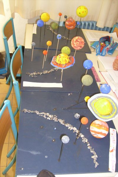 maquette système solaire