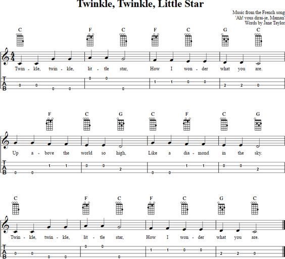Mandolin mandolin tabs classical : Ukulele, Twinkle twinkle little star and Twinkle twinkle on Pinterest