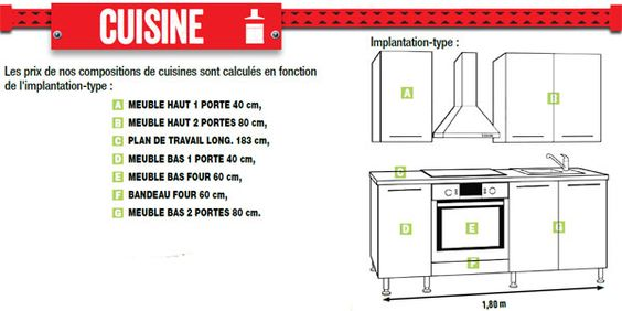 Cuisine brico depot dimensions guide mesures for Regle amenagement cuisine
