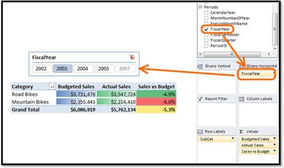 Excel Extras Budget Versus Actuals  Excel