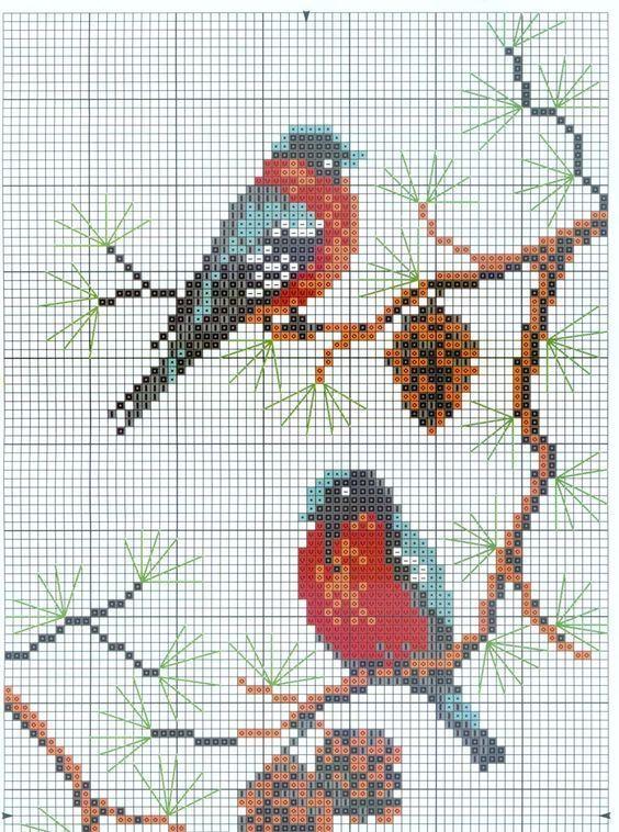 Etamin Vorlagen Vogel Muster Etamin Muster Vogel Vorlagen Weihnachten Kreuzstichmuster Kreuzstich Vogel Kreuzstich Stickvorlagen