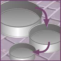 Convert Cake Recipe To Larger Tin