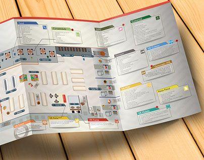 """Check out new work on my @Behance portfolio: """"Projeto de Trifólio com elaboração de Infográfico"""" http://on.be.net/1Hr5iqm"""