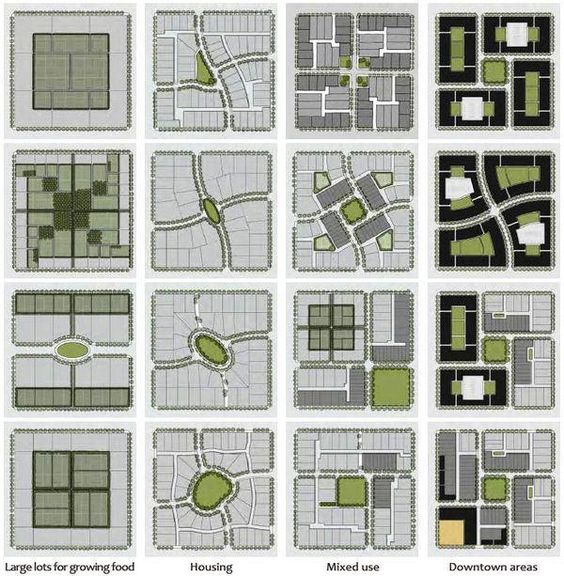 Pinterest the world s catalog of ideas for Grid landscape design